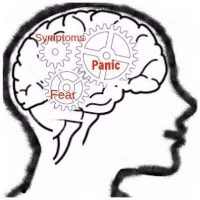 How To Control Panic Attacks